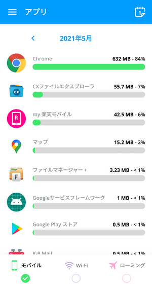 My Data Manager  アプリ